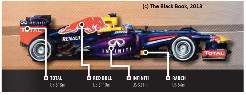 Infiniti: Clear winner of 2013 F1 Brand Visibility Race