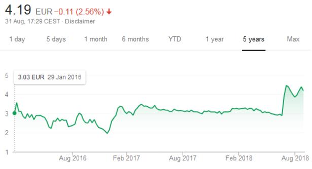 Stock_Energica